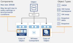 Virtually Fabian - Alles Rund um IT, Virtualisierung und VMware